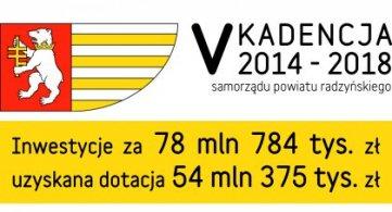 Inwestycje  powiatu w kadencji 2014 – 2018